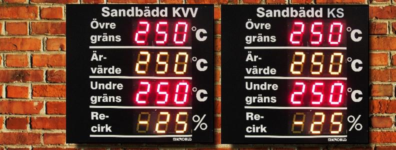 Temperatur ÖVERSIKTSTAVLOR Image