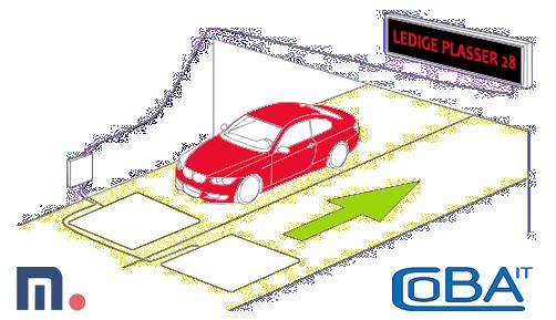 P-styringssystem Image